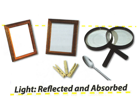 Energy: Light Reflected and Absorbed-Lesson 3